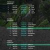 PS4完全新作「Skyride」でファミコンチックな裏技ゾクゾク発見!制作スタッフのハイスコアの秘密も明らかに?!