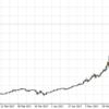 中国でビットコインが取引禁止に、JPモルガンCEOは「ビットコインは詐欺」と発言|仮想通貨を「買えば儲かる」時代は終わったのか