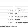 ネットフリックスの決算不振の裏で、ドイツ銀行が良い決算見通し