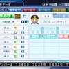 パワプロ2018作成 OB ケビン・メンチ(外野手)1