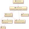 【輪読会資料】PHPフレームワーク Laravel Webアプリケーション開発 9章テスト 9-3『WebAPIテスト』