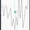 Androidでグラフを作ってみる