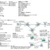 DHCP-DNS DDNS-UPDATES について、実験をおこないました-5