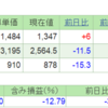 2019.5.7(火) 資産状況