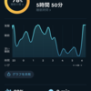 睡眠の質を上げて免疫力を上げるため 有料アプリが便利 SleepCycle
