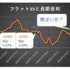 【金利予想】2019年5月のフラット35金利は景気減速しつつ1.29%確定