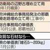 <税を追う>辺野古の土砂、割高 1立方メートル1万円超 良質石材の倍 - 東京新聞(2019年1月18日)