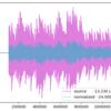 pyloudnormで平均ラウドネス値 (LUFS) 算出/ラウドネス正規化