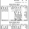 株式会社丸井 第12期決算公告