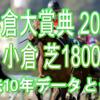 【小倉大賞典 2021】過去10年データと予想
