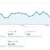 【企画】引越しサイトの十ヶ月目のアクセス数と収益