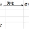 民法「債権譲渡」 ~宅建試験勉強~