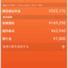 【資産管理】Moneytree(マネーツリー)とMoneyForward(マネーフォワード) 【アプリ】