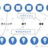 nRF5 SDK for Meshで学ぶBluetooth mesh①~プロトコル概要~