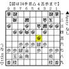 ツツカナの矢倉△4五歩反発型(2014年)