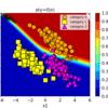 Pythonによる機械学習2(ロジスティック回帰 4/4)