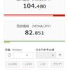 日本を変えるコイン、MonacoinはbitFlyer。【大躍進】