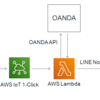 ドル円為替レートをLINEに通知するハイソ投資ボタンを作った! Lambda, LINE Notify, OANDA, SORACOM