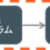 nasne 監視システム -収集プログラム-