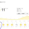 機械学習を使って明日の気温を予測してみる