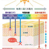 目の健康と目元の美肌を考えたレンズ「日本レンズ Blue Tech IRBコート」