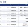 予定調和…だけど悲しい、「東京マラソン2018」先行エントリー落選