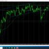 10月5日(月)【Day】FX 本日のドル円・ユーロドル・ユーロ円のエントリーポイント『ユーロ上昇傾向!』