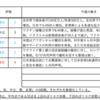 【4/12-16週の世界のリスクと経済指標】〜米外交の選択と集中と日本〜