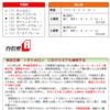 戸崎圭太騎手の調教プロファイル(最新版)
