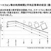 香川県ネット・ゲーム条例のスマホ時間使用はなぜ60分なのか