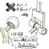 関節の構造についての間違ったイメージ