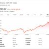 【IVV】はS&P500連動ETFです |株価と配当と信託報酬を考慮したトータルリターンは?