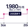 過去最安値の携帯プラン?「通話料無料」「3ギガ」「月額400円」で運用する方法【2021年度】
