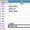OpenOffice.orgのマクロを Pythonで記述して動かす(Calcでスケジュールカレンダーを生成)
