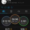 「東京ウルトラマラソン」58.96kmを完走!