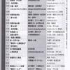 """『東京かわら版』1月号に「おてらくごのススメ」告知がのりました。 """"OTERAKUGO NO SUSUME"""" in the January issue of """"TOKYO KAWARABAN"""""""