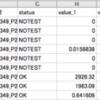 RNAseqデータの解析2