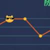 【日記】雀魂で雀士3に上がった