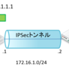 【FortiGate】IPSec-VPN設定(with NAT)~Site-to-Site編~