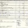 継続検査(DBA-KGC10)