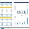 簡単に作れる事業計画&予実管理のエクセルテンプレート(P/Lのみ)