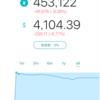 【ウェルスナビ、dポイント投資】12月4週目の成果報告