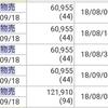 【9/12】利益確定
