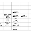 座席表で見る金八キャラ分布図