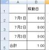 MS Excelで時刻の累積計算をする方法