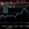 【株式】NASDAQ、SOX軟調でハイテクは厳しい一日に