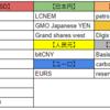 ステーブルコインを解説・紹介【21銘柄】|USDT以外もペッグ通貨は多く日本円や仮想通貨、原油などが担保元