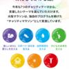 大阪マラソンエントリーと今年の計画