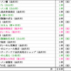 2012年12月のまとめ~26杯~