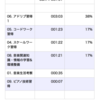 2020/10/13(火)